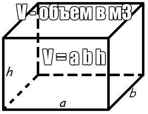 obiom m3